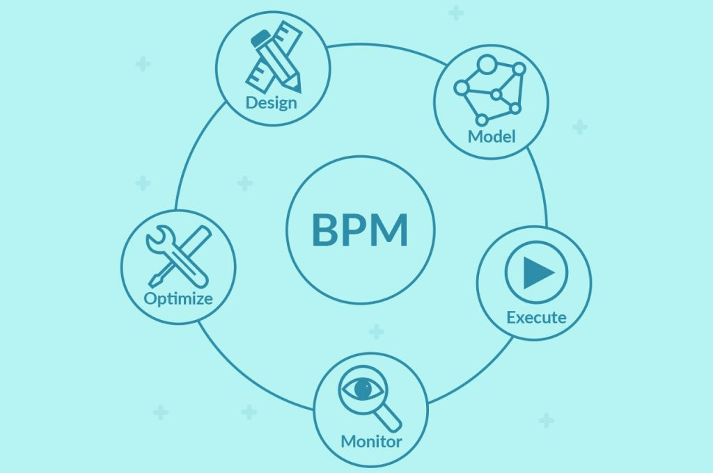 bmp tracker software's